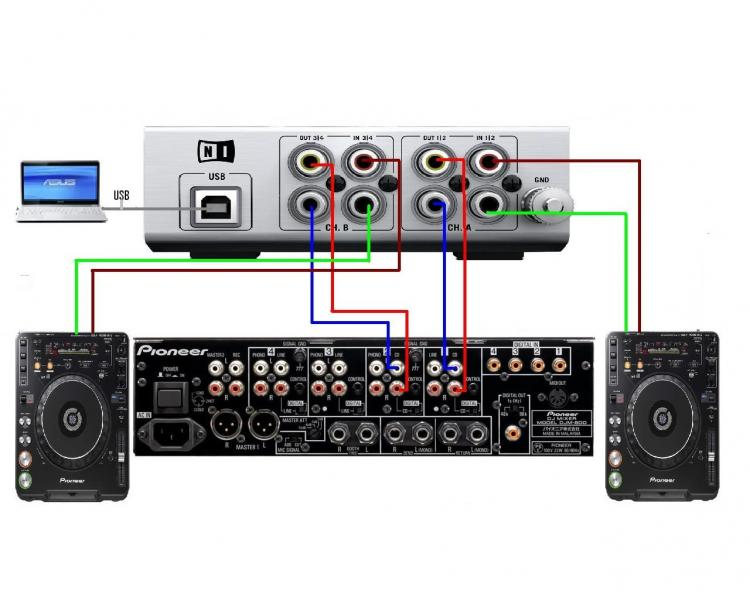 virtual dj software cdj 1000 mk3 djm 800 audio 4dj. Black Bedroom Furniture Sets. Home Design Ideas