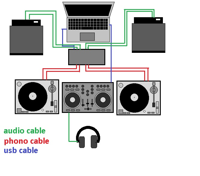 Wiring Diagram Pioneer Dj Mixer ndash readingrat net