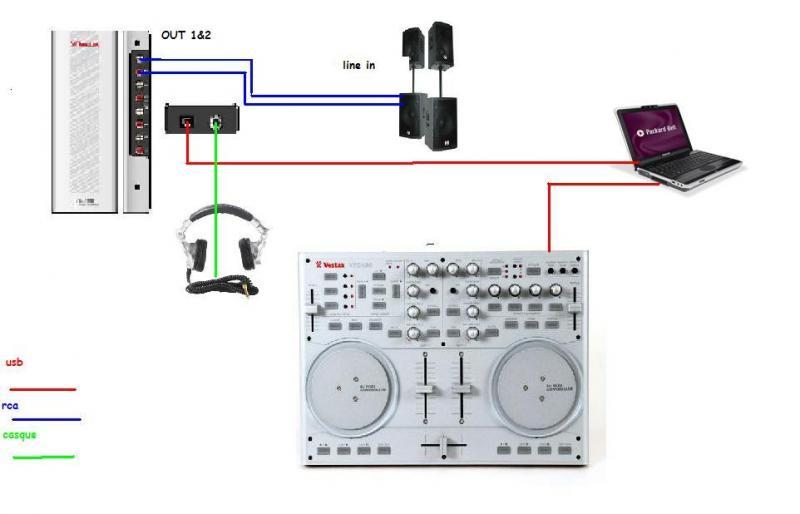 virtual dj software aide pour brancher carte son externe usb. Black Bedroom Furniture Sets. Home Design Ideas