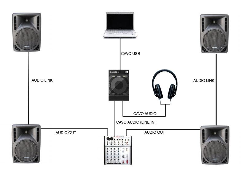 Dj software virtualdj configurazione sistema - Casse audio per casa ...