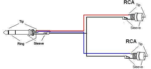 virtual dj software audio connectors part 2