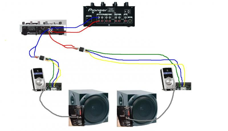Virtual dj software aide branchement djm 350 efx 500 - Branchement enceinte amplifiee table mixage ...